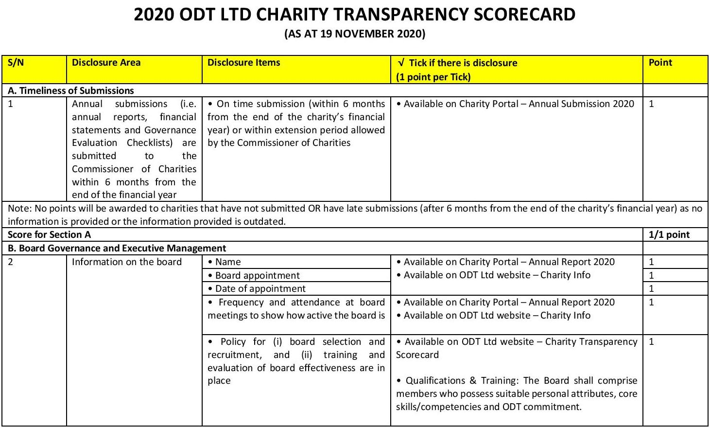 transparency-framework-as-at-12-november-2020-pm-2-page-001